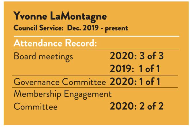 Yvonne LaMontagne Attendance Record